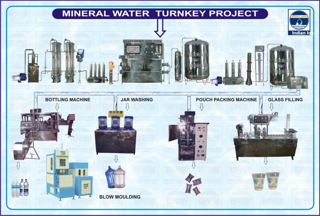 Mineral Water Plant Xmax - ISI